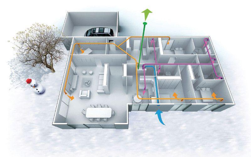 plano ventilacion doble flujo